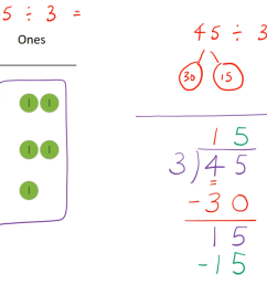 Division - Remainder and Regrouping - TeachableMath [ 1524 x 2600 Pixel ]