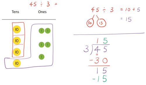 small resolution of Division - Remainder and Regrouping - TeachableMath