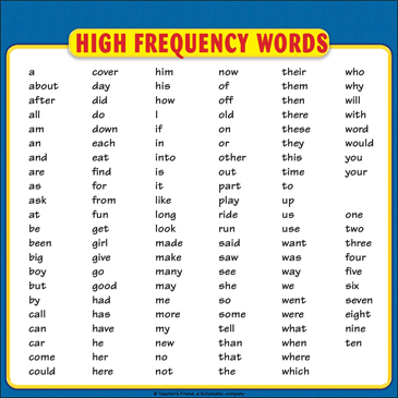 High Frequency Words List Student Reference Page