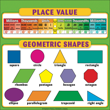 place value and geometric