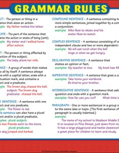 Grammar rules chart reference page for students also printable charts rh teachablesholastic