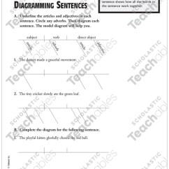 Diagramming Sentences Diagram Microsoft Lync Grade 5 Printable Test Prep Tests And See Inside Image