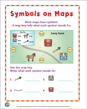 What Does Map Stand For : stand, Symbols, Maps:, Skills, Printable, Maps,, Sheets