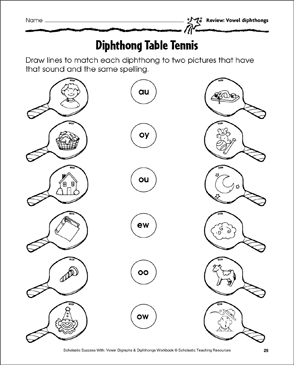 Diphthong Table Tennis (Review: Vowel diphthongs