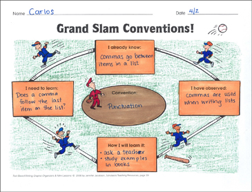 Grand Slam Conventions! Graphic Organizer & Mini-Lesson