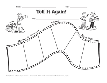 Tell It Again! (summarizing): Graphic Organizer