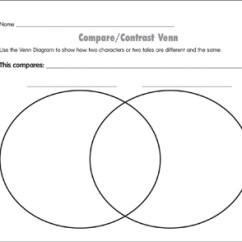 Venn Diagram Graphic Organizer X18 Pocket Bike Wiring Compare Contrast Printable Organizers And Use This Reproducible