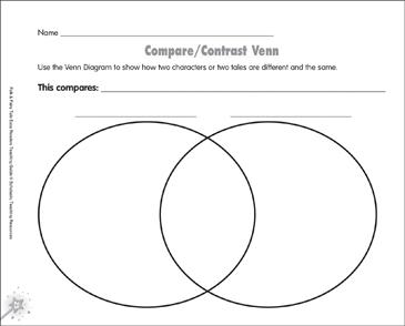 venn diagram graphic organizer 1999 acura integra radio wiring compare contrast printable organizers and use this reproducible