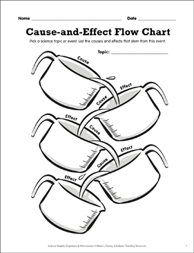 Cause-and-Effect Flow Chart: Science Mini-Lesson