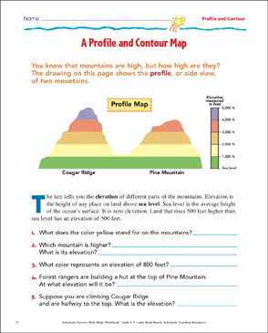 What Does Map Stand For : stand, Profile, Contour, Skills, Printable, Maps,, Sheets