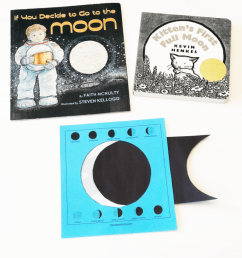 Moon Phases Activity for Kids - Teach Beside Me [ 1024 x 768 Pixel ]