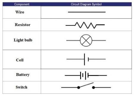 wiring diagram symbols gm wiring image wiring diagram gm wiring diagram symbols wiring diagrams on wiring diagram symbols gm