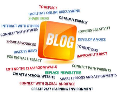 Reasons why educators blog