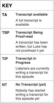 Transcript Key
