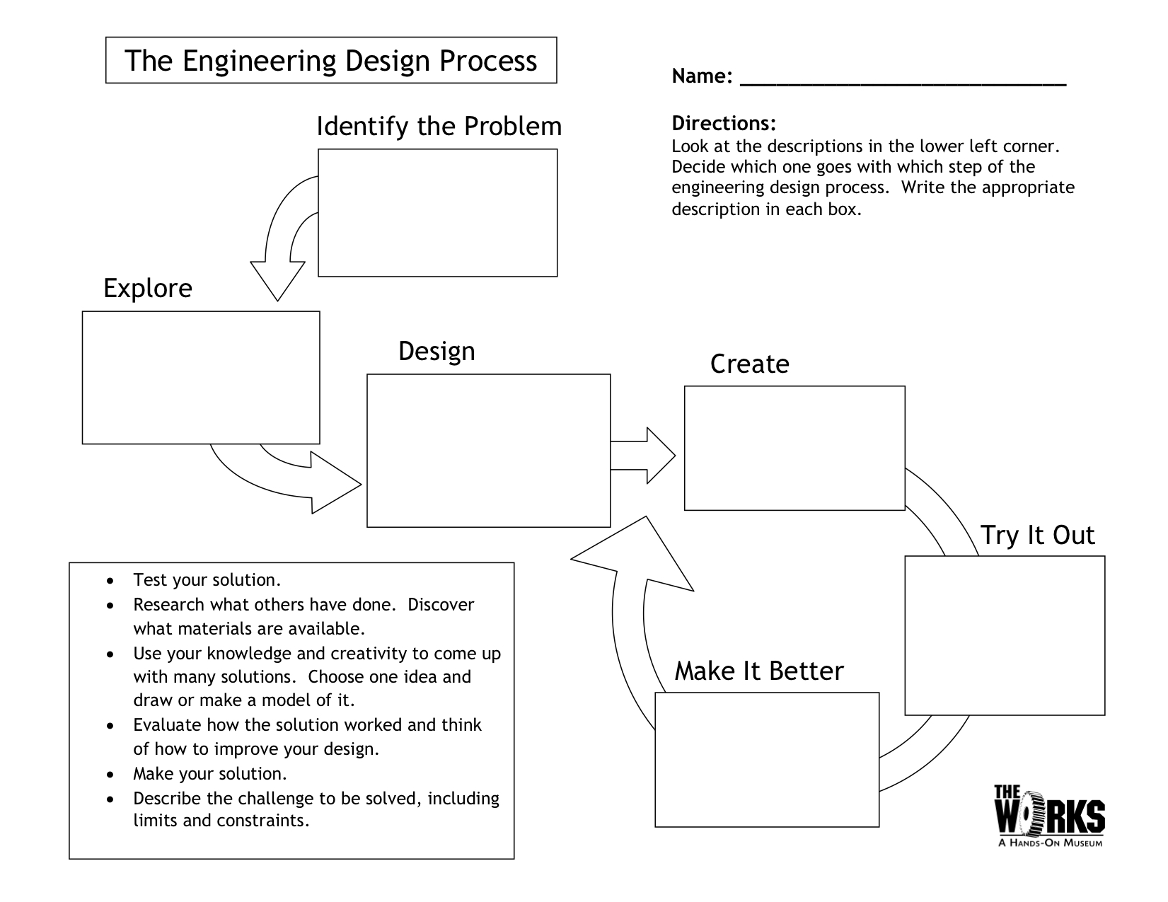 hight resolution of eGFI – For Teachers » Lesson: The Engineering Design Process