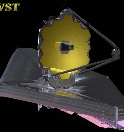 eGFI – For Teachers » Lesson: How Telescopes Work [ 1666 x 1947 Pixel ]