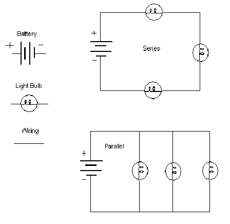 Series And Parallel Circuits Diagrams Series And Parallel Circuits