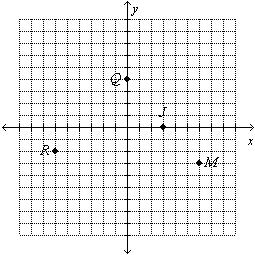 Quiz 5-1: Coordinate Plane