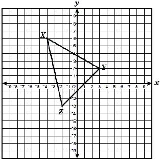 Geometry 2012 Simulation