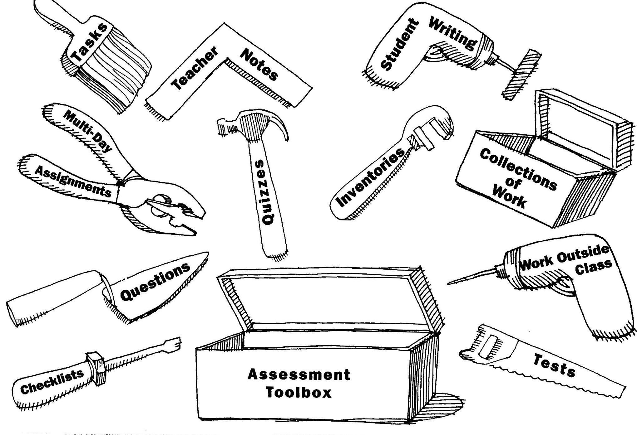 Assessment (Mrs.G's class)