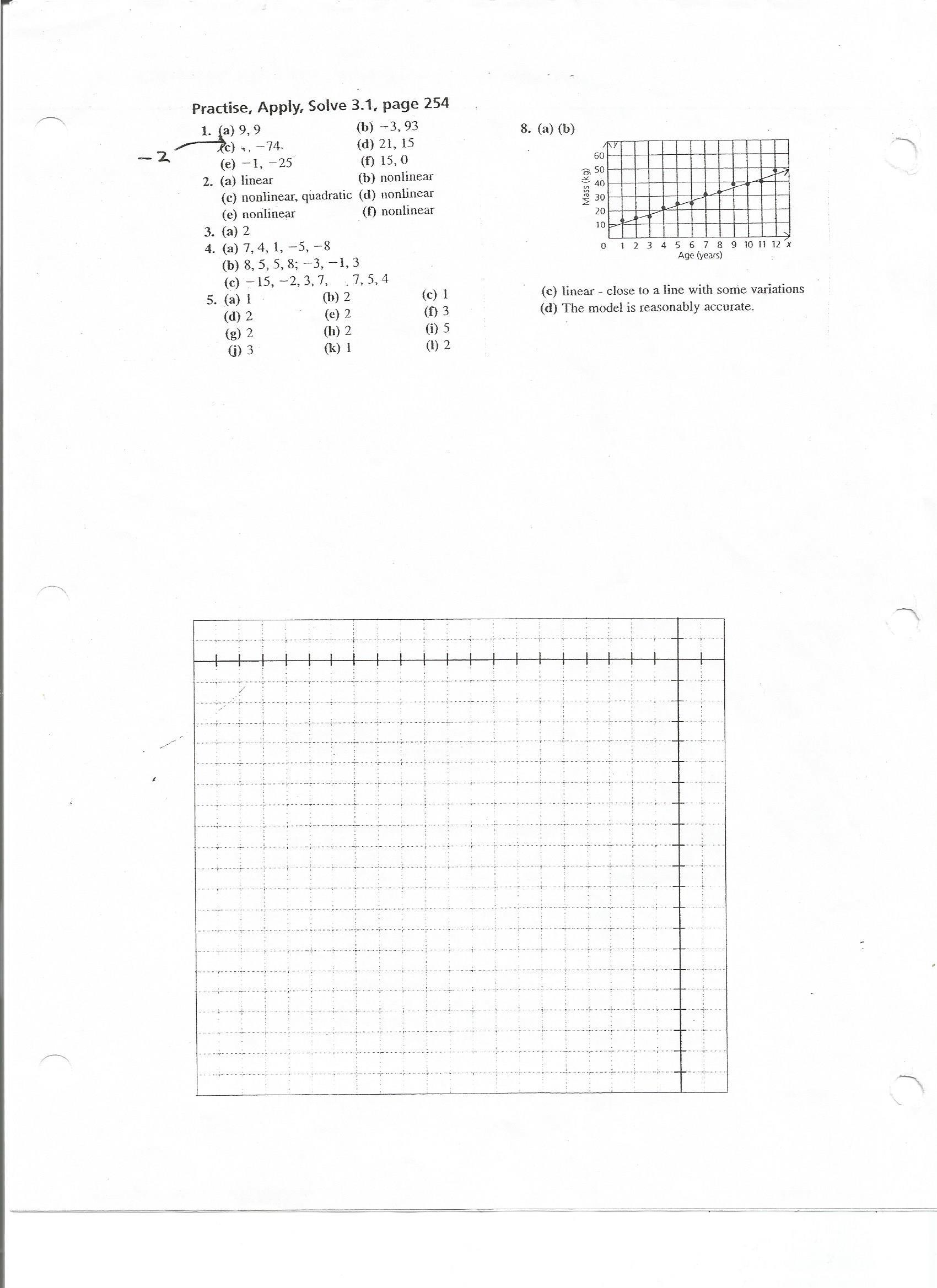 MPM 2DI (Math with S-K)