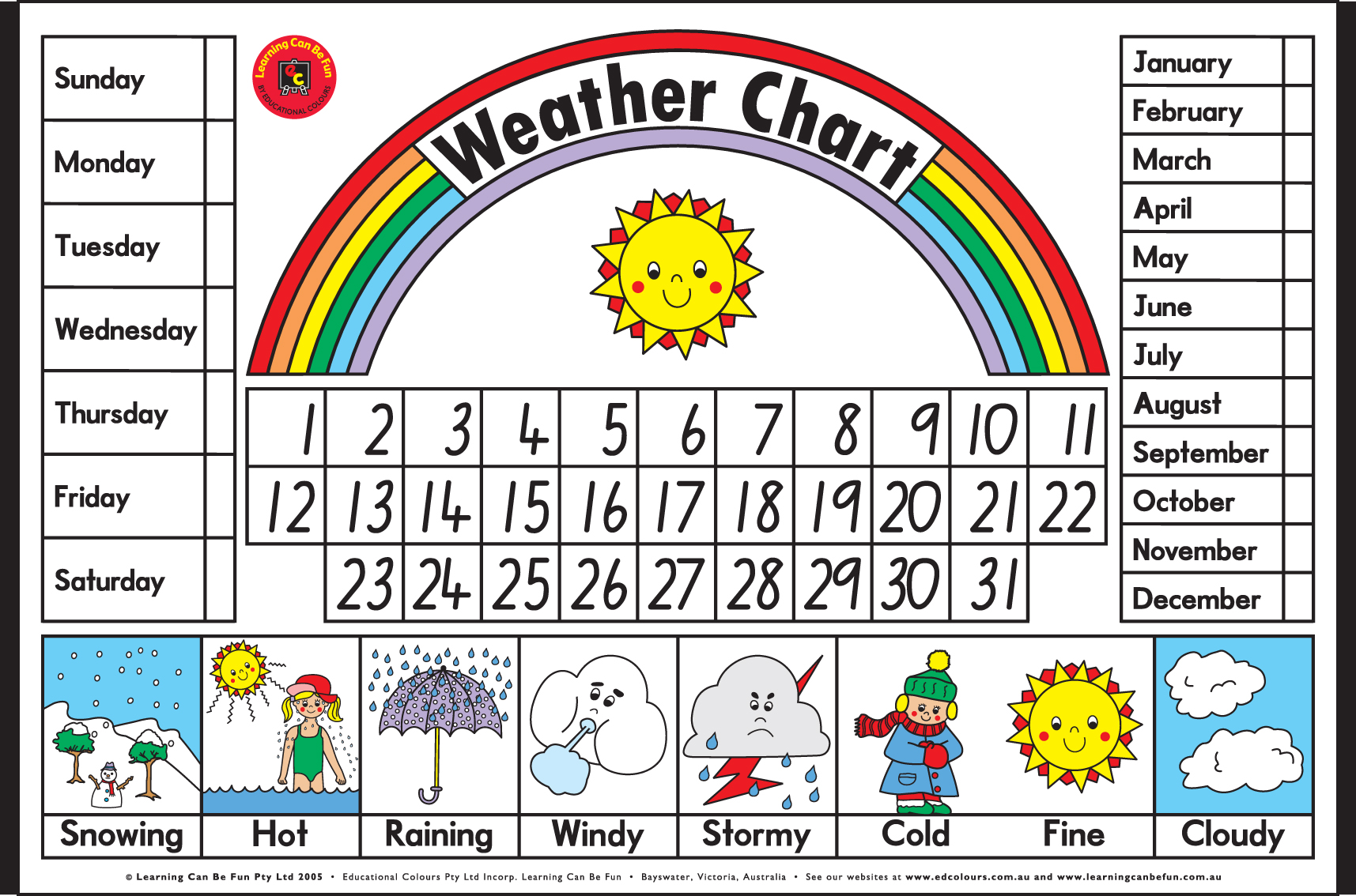 Weather Chart