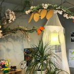 Spring Themed Decoration Ideas For Preschool Classrooms Teachersmag Com