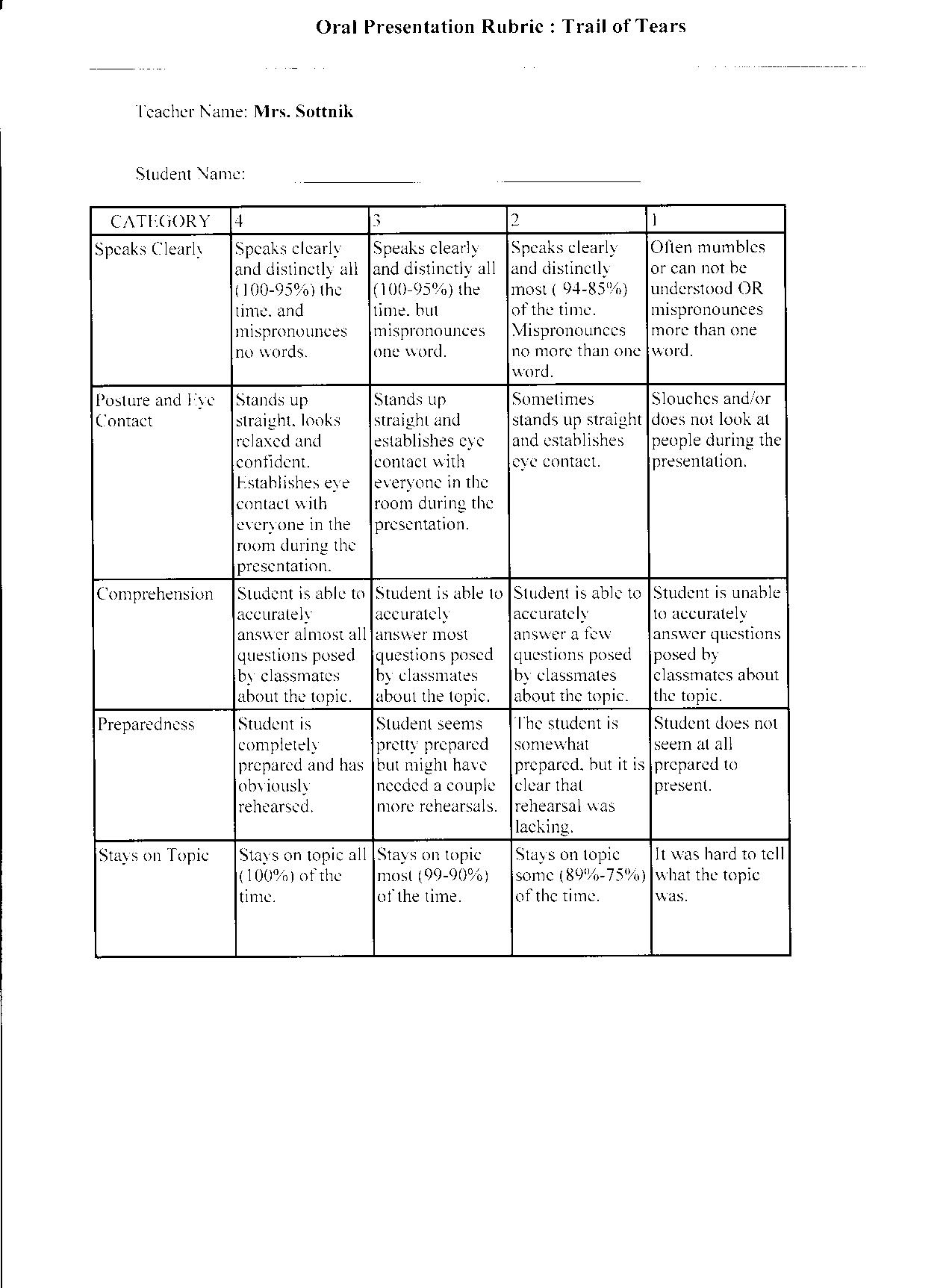 Elementary School Rubrics For Research Paper