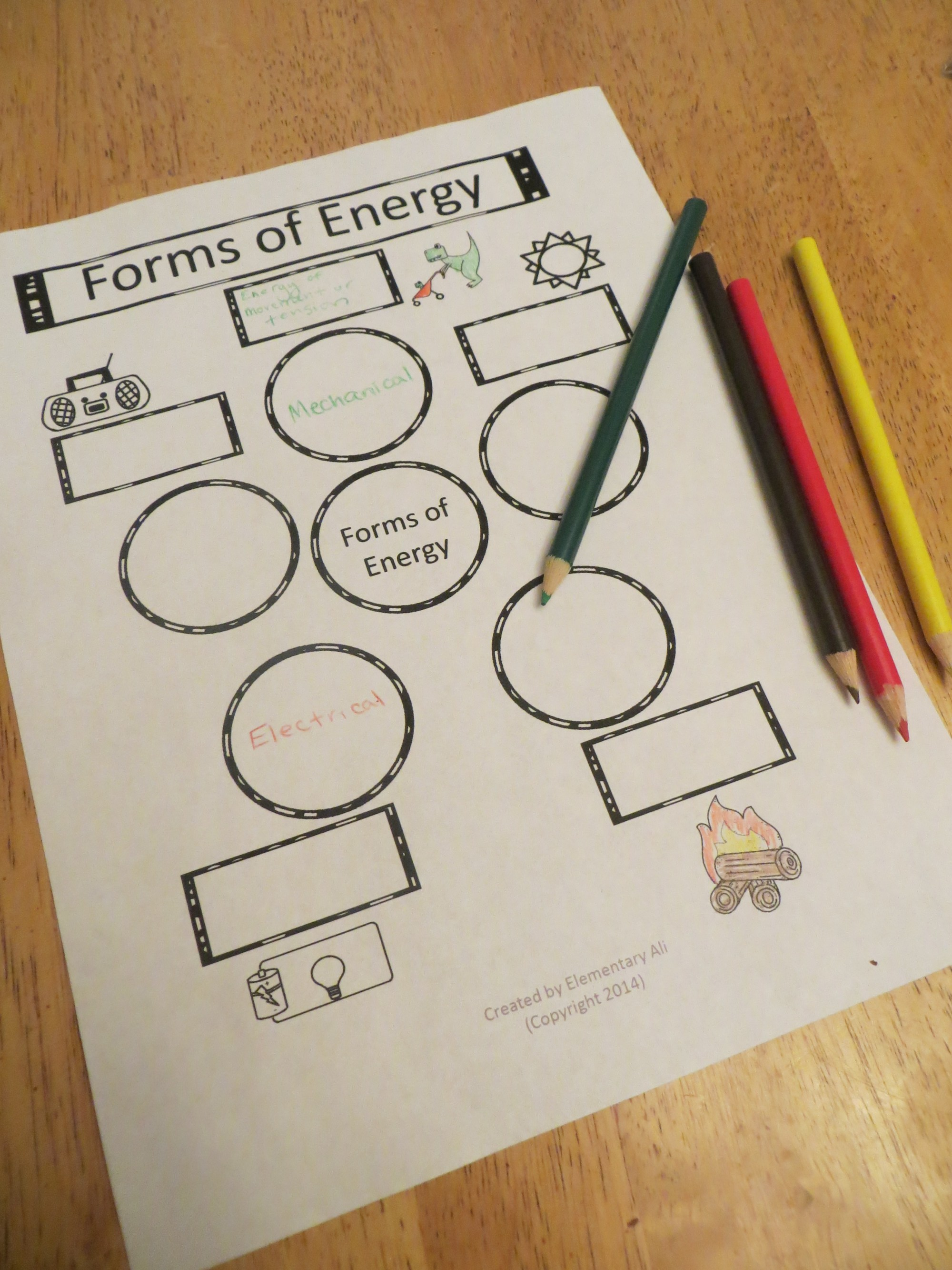 hight resolution of forms of energy anchor chart - Yerse
