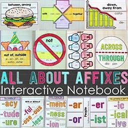Teaching Simple Verb Tenses Teacher Thrive
