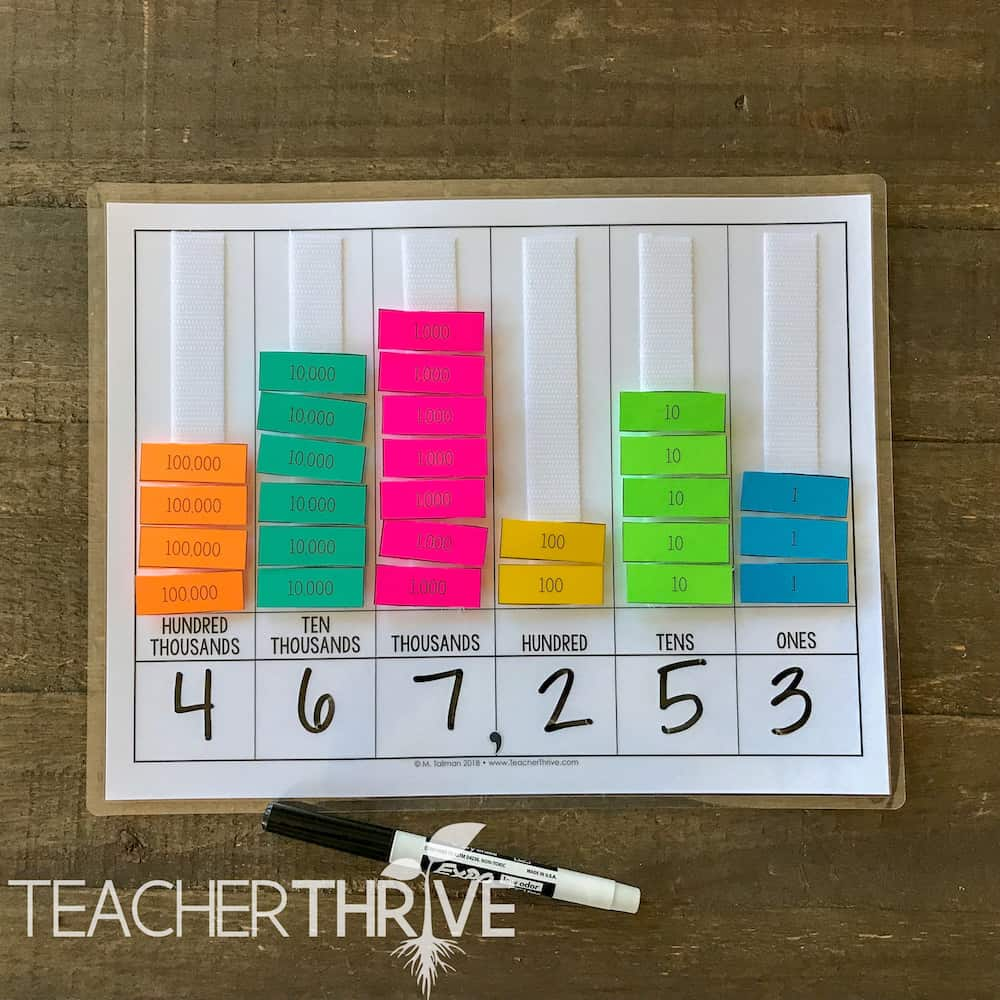 image regarding Place Value Strips Printable known as Arms-upon Functions for Instruction Level Cost Instructor Be successful