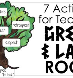 Teaching Greek and Latin Roots • Teacher Thrive [ 1072 x 2048 Pixel ]