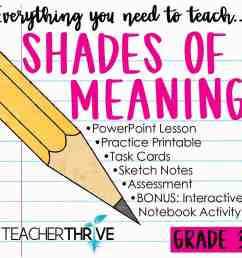 Third Grade Grammar Bundle • Teacher Thrive [ 1276 x 1276 Pixel ]