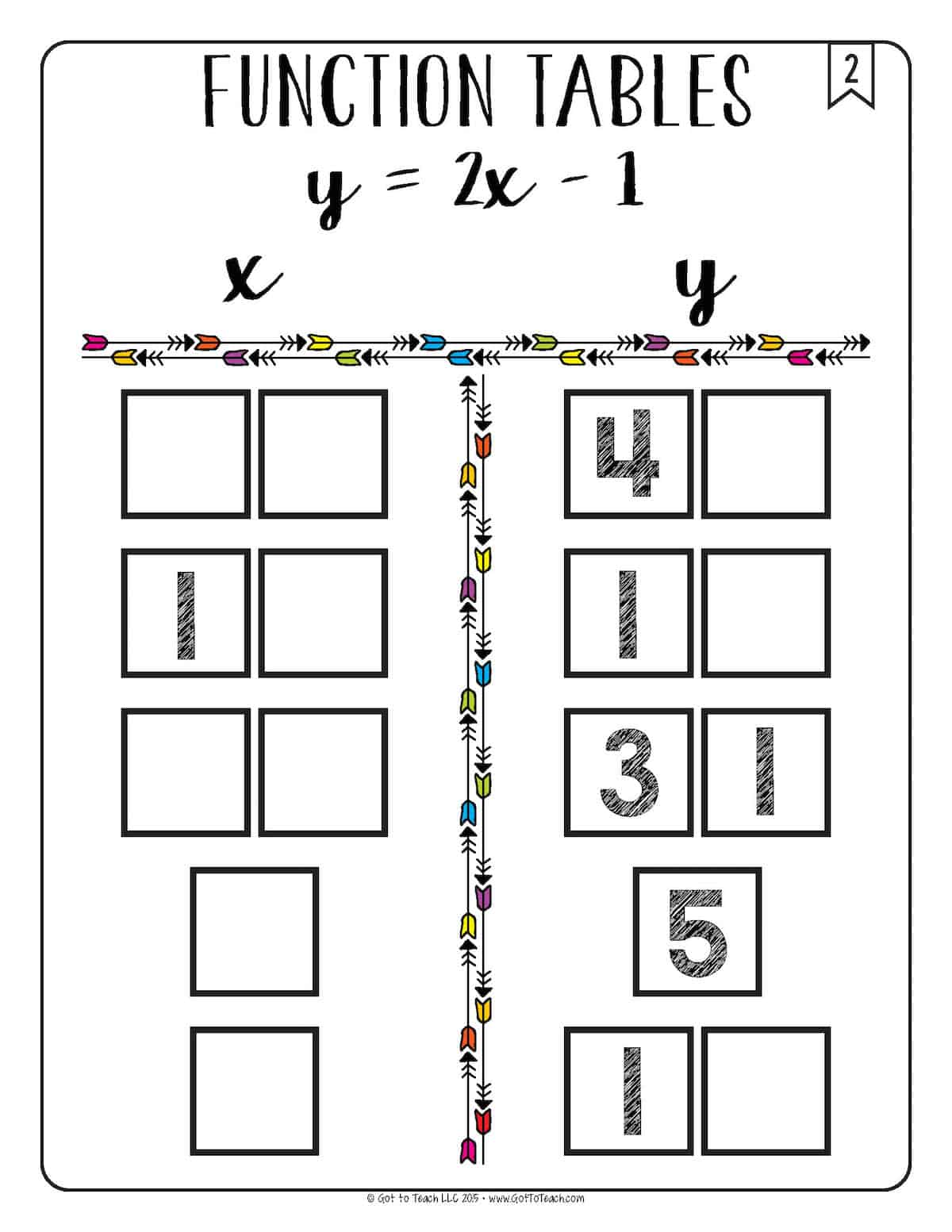 Math Tiles: Function Tables • Teacher Thrive