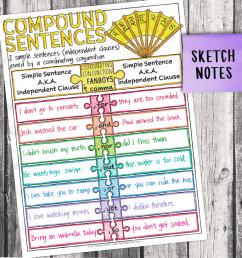 Fourth Grade Grammar: Compound Sentences and Coordinating Conjunctions •  Teacher Thrive [ 899 x 900 Pixel ]