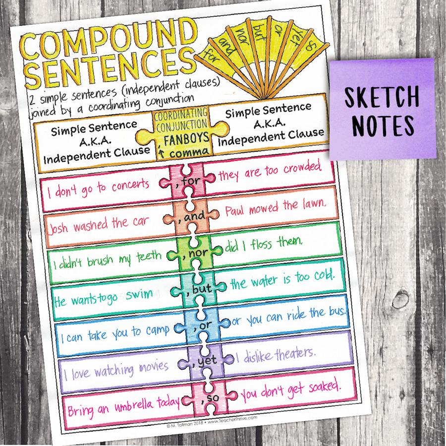 medium resolution of Fourth Grade Grammar: Compound Sentences and Coordinating Conjunctions •  Teacher Thrive