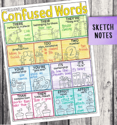 FREE! Fourth Grade Grammar: Frequently Confused Words • Teacher Thrive [ 899 x 900 Pixel ]