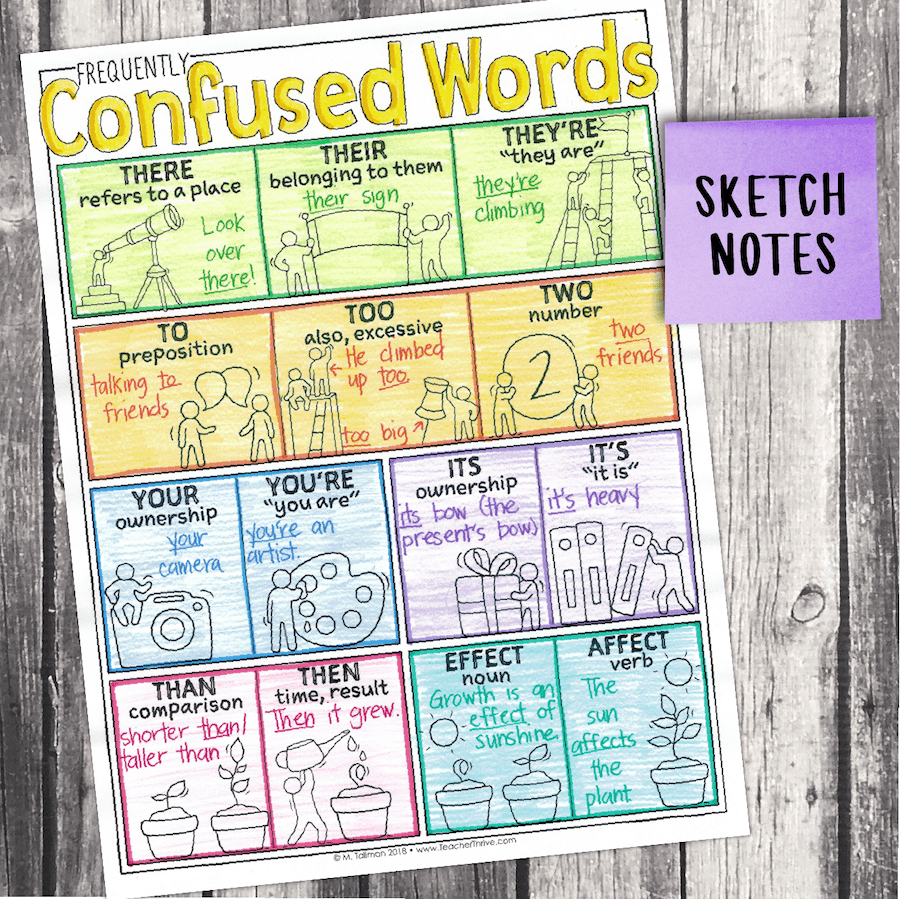 hight resolution of FREE! Fourth Grade Grammar: Frequently Confused Words • Teacher Thrive