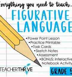 Fifth Grade Grammar: Figurative Language • Teacher Thrive [ 1276 x 1276 Pixel ]