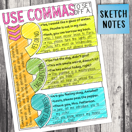 Commas for Yes/No, Tag Questions & Direct Address