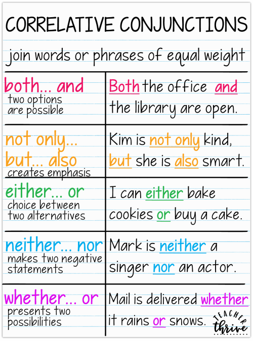 small resolution of Teaching Correlative Conjunctions • Teacher Thrive