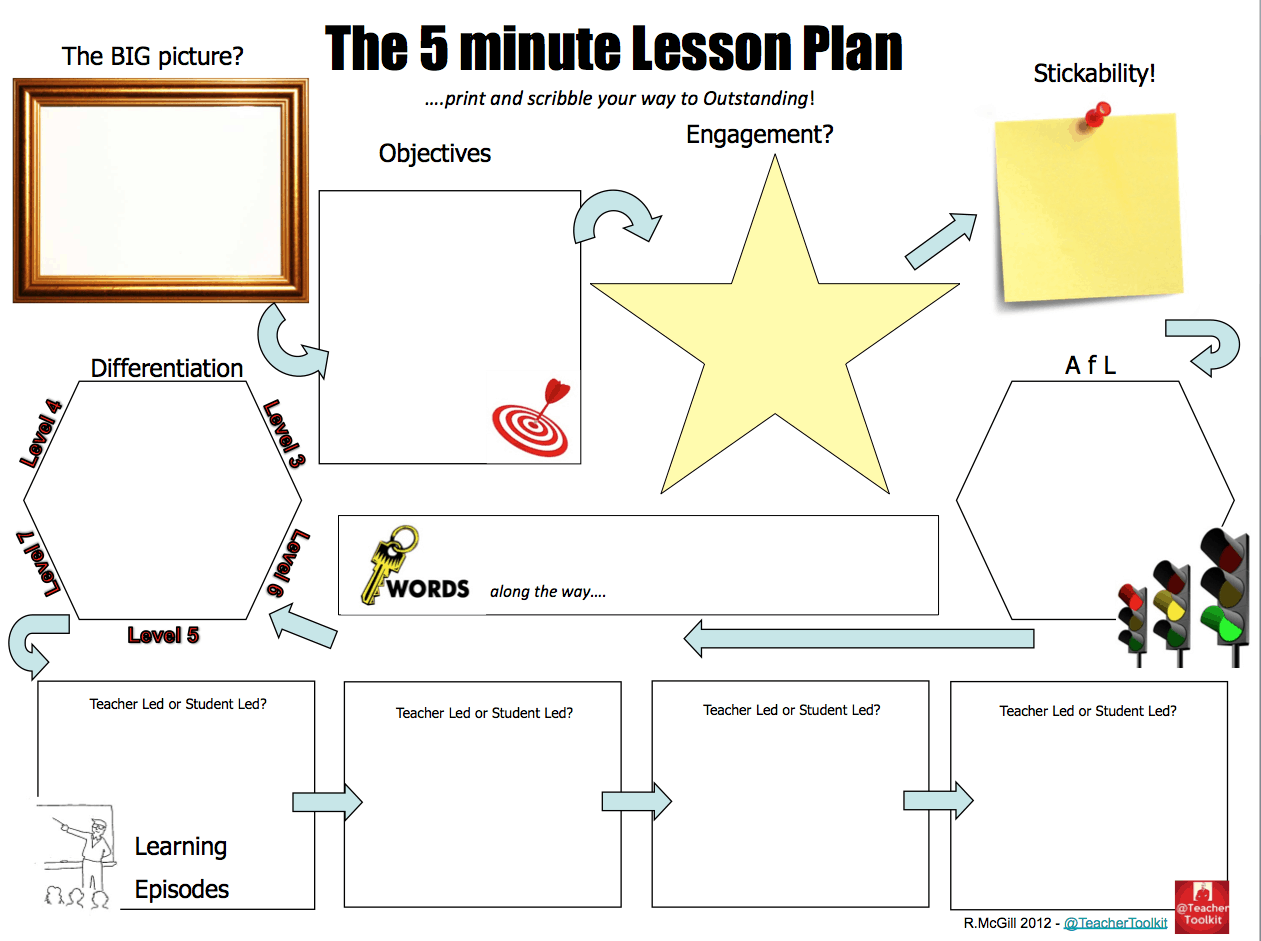 The 5 Minute Lesson Plan Template
