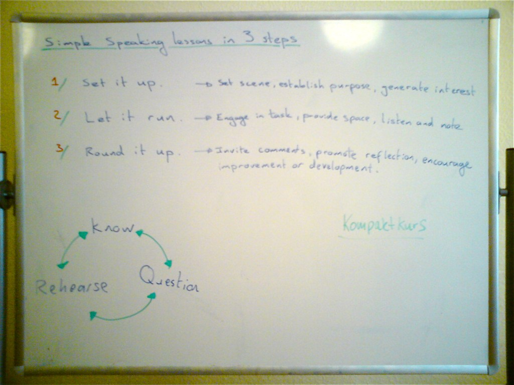 whiteboard_lesson_planning
