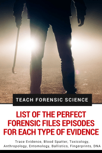 List of Forensic Files Episodes by Topic