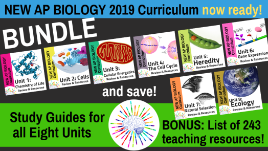 AP Biology 2019 Study Guides and Resource lists for all eight units