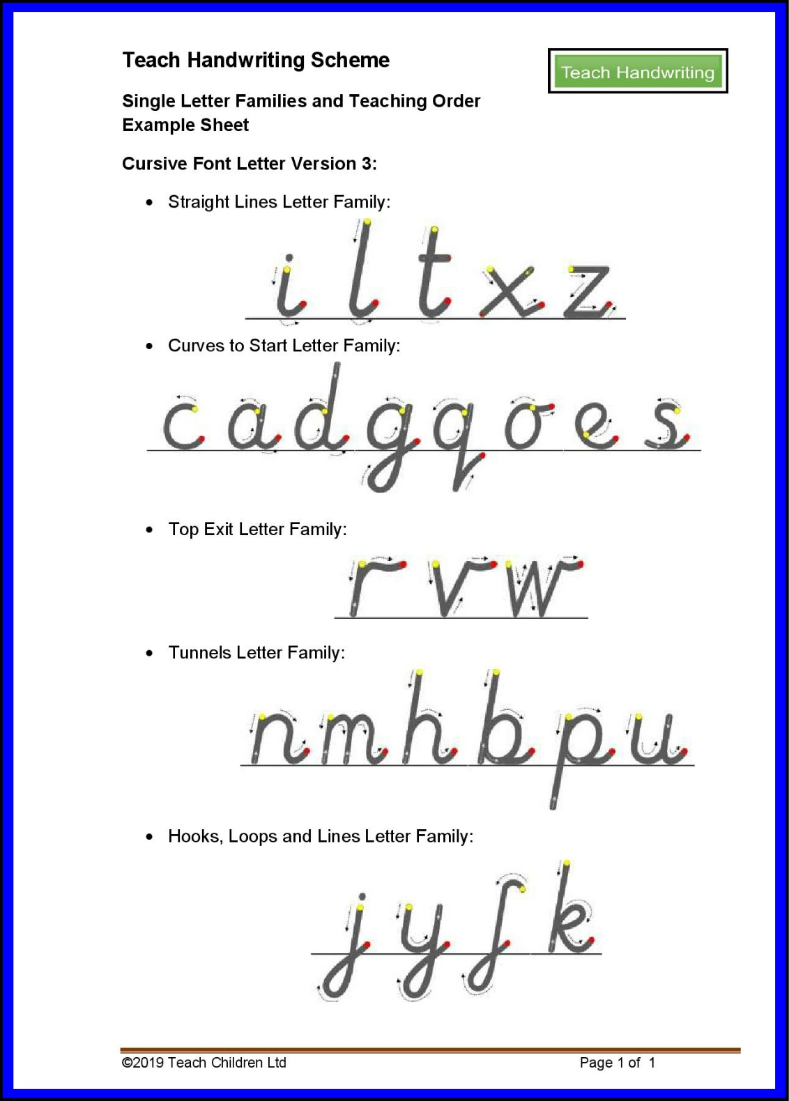Using Letter Families To Teach Letter Formation Teach