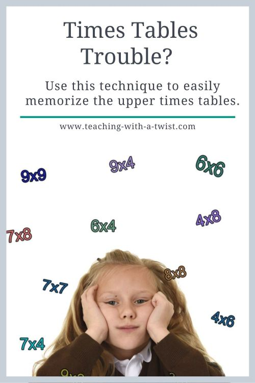 If flashcards and drills aren't working for your child to memorize the multiplication facts, give this innovative method a try. #multiplication