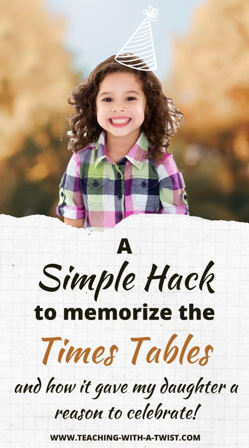 Memorize Multiplication Facts for Party Invite