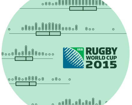 Rugby World Cup 2015 players (population data)
