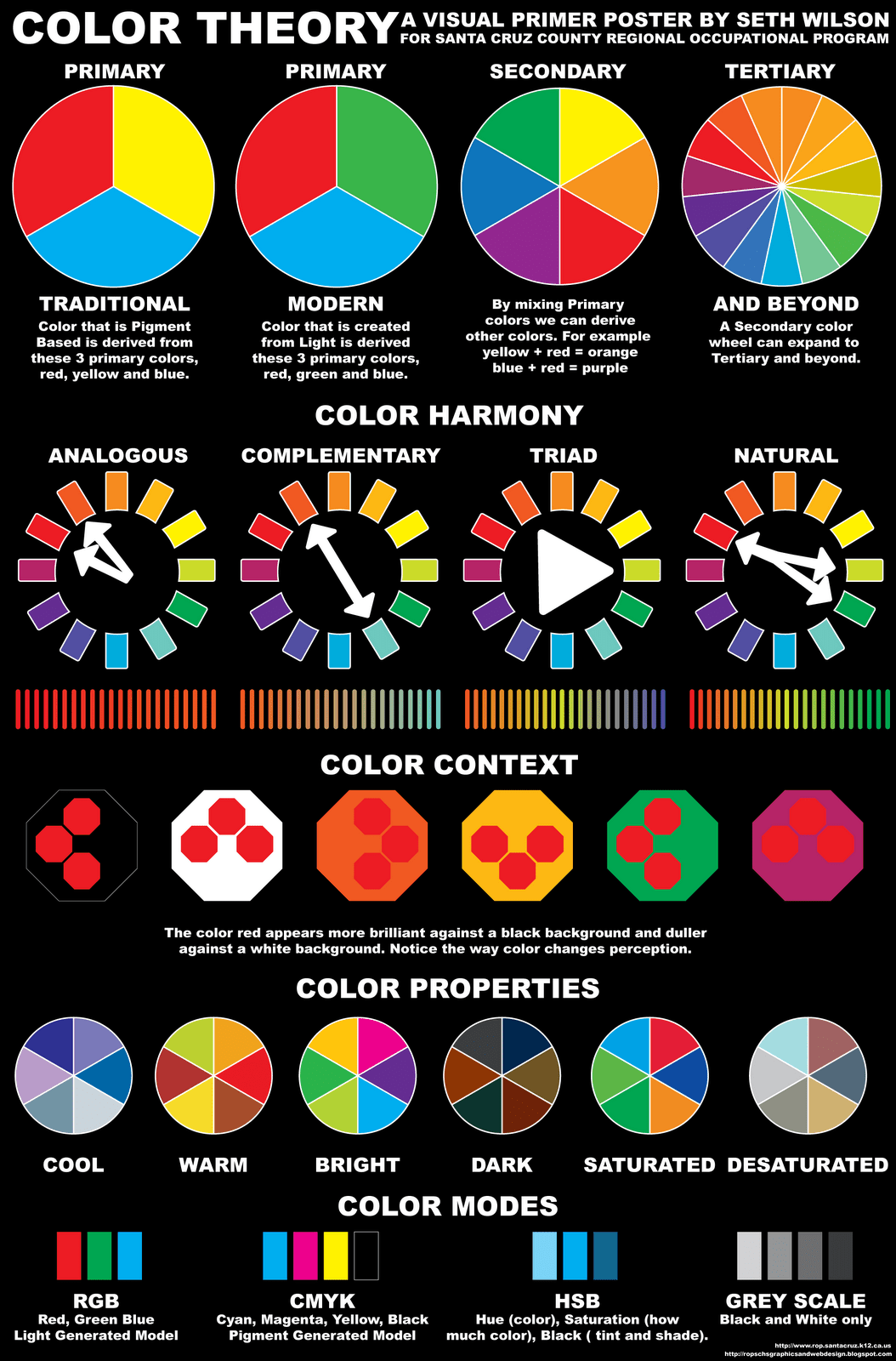 Colour Theory Posters Teaching Art Amp Photography Uk